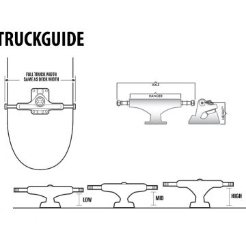 skateboard_truck_guide