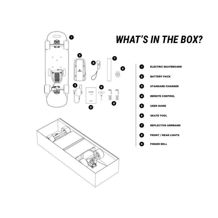 Elwing Powerkit Sport in the box