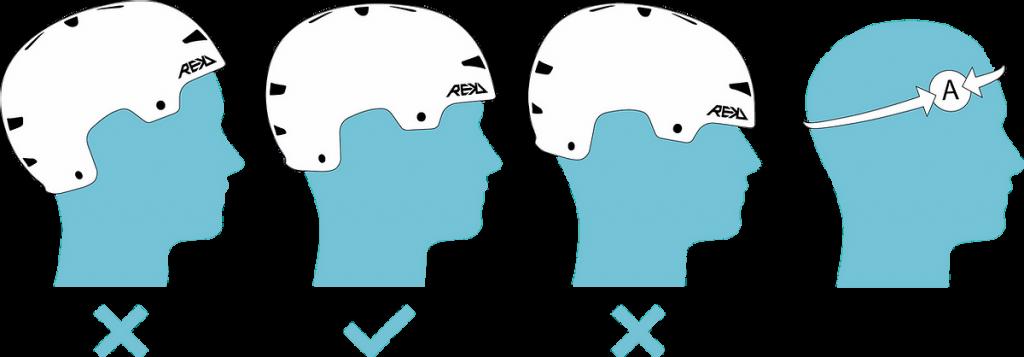 REKD Helmet Position and Helmet Measuring